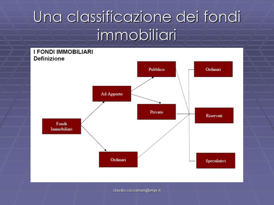 claudio.cacciamani@unipr.it Una classificazione dei fondi immobiliari