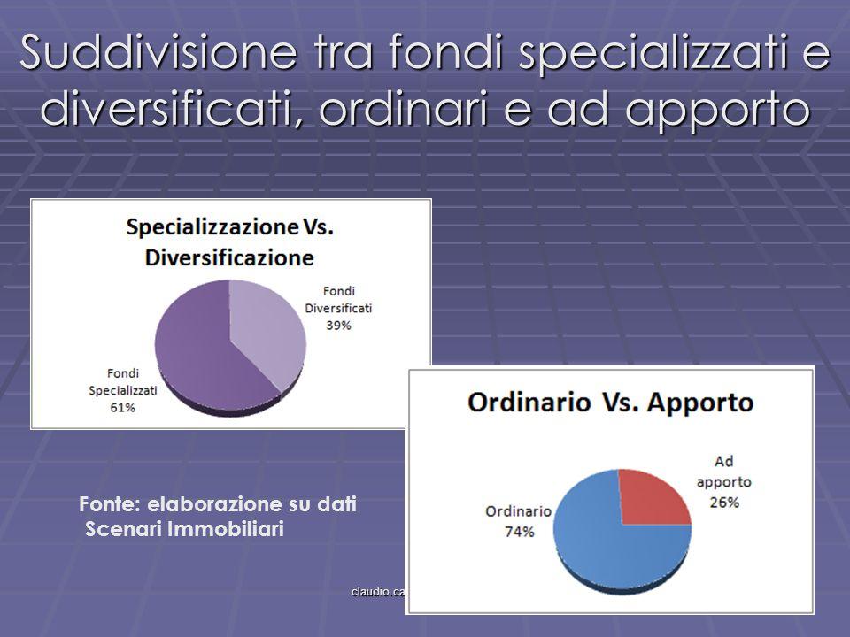 Suddivisione tra fondi specializzati e diversificati, ordinari e ad apporto Fonte: elaborazione su dati Scenari Immobiliari