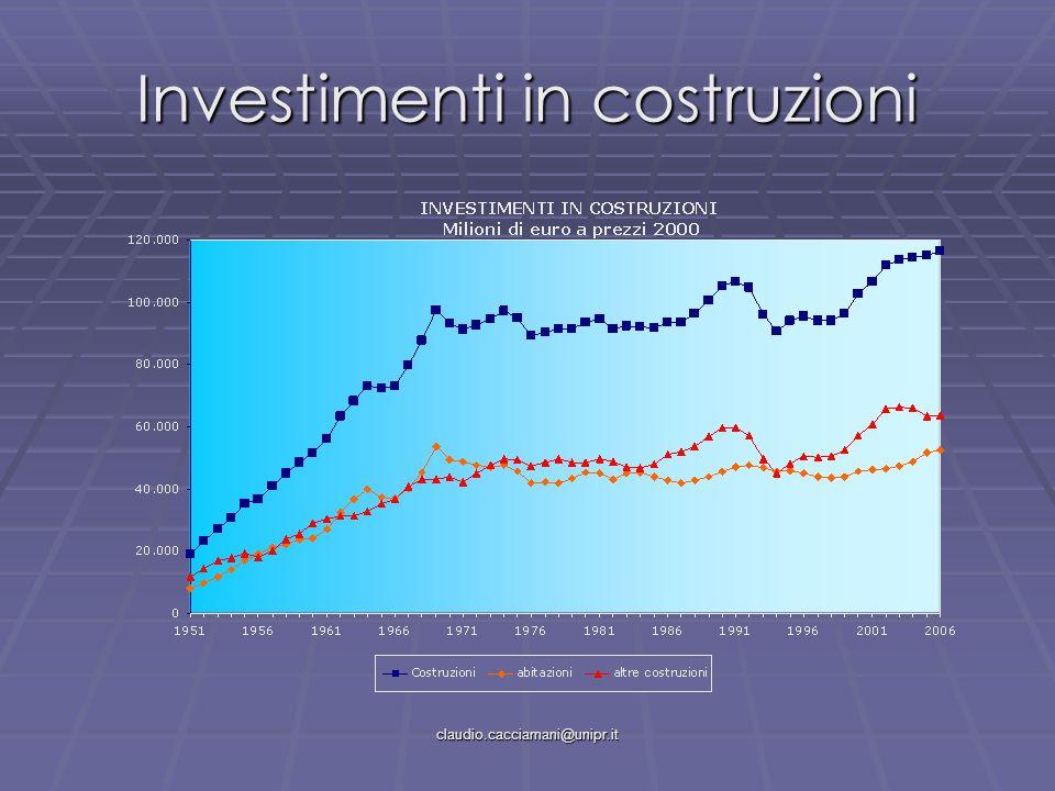 claudio.cacciamani@unipr.it Investimenti in costruzioni