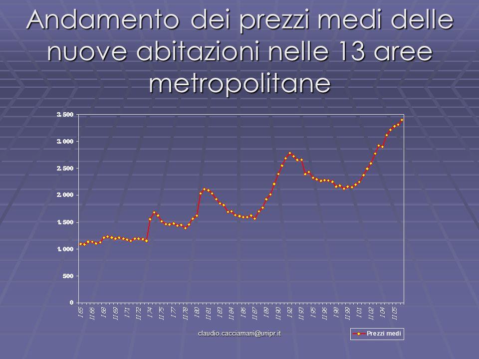 claudio.cacciamani@unipr.it Andamento dei prezzi medi delle nuove abitazioni nelle 13 aree metropolitane