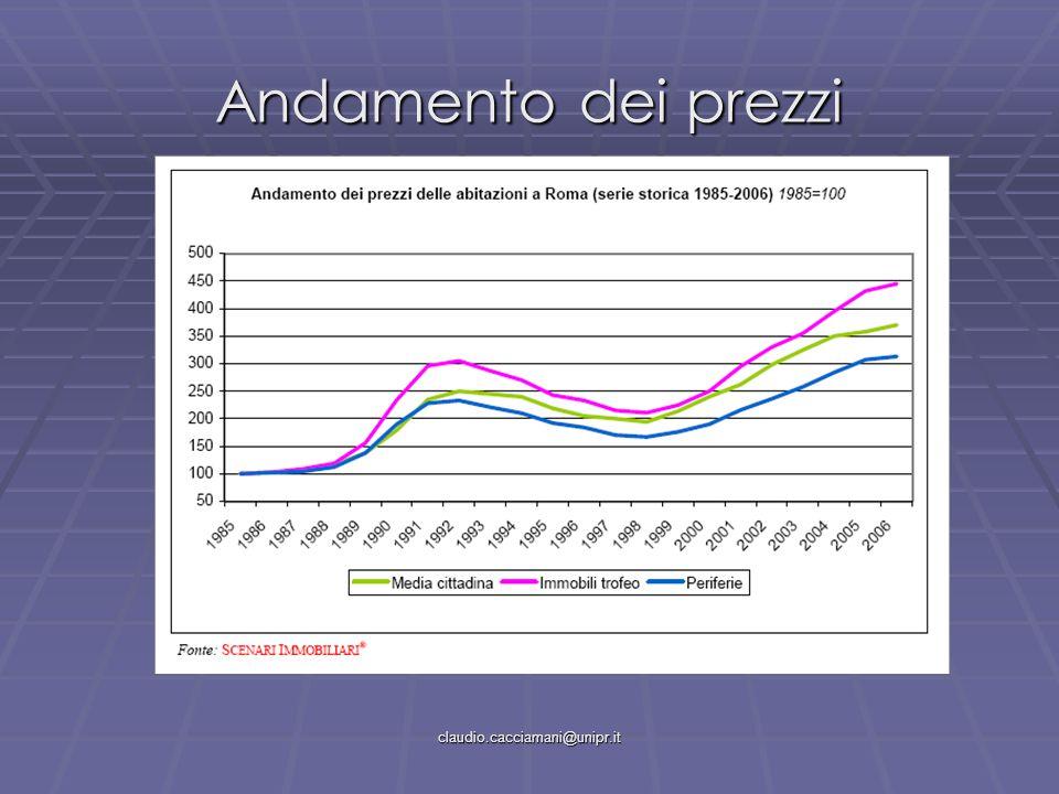 claudio.cacciamani@unipr.it Andamento dei prezzi