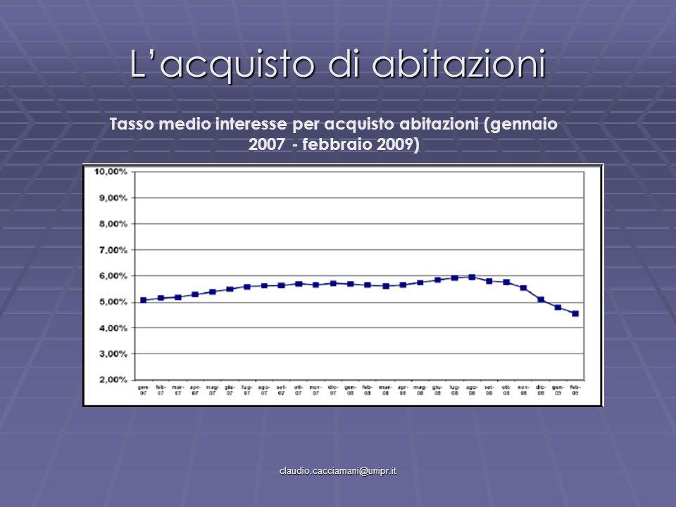 claudio.cacciamani@unipr.it L'acquisto di abitazioni Tasso medio interesse per acquisto abitazioni (gennaio 2007 - febbraio 2009)