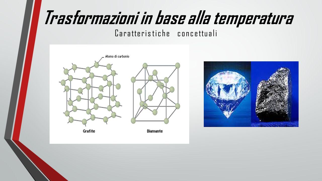 Trasformazioni in base alla temperatura Caratteristiche concettuali