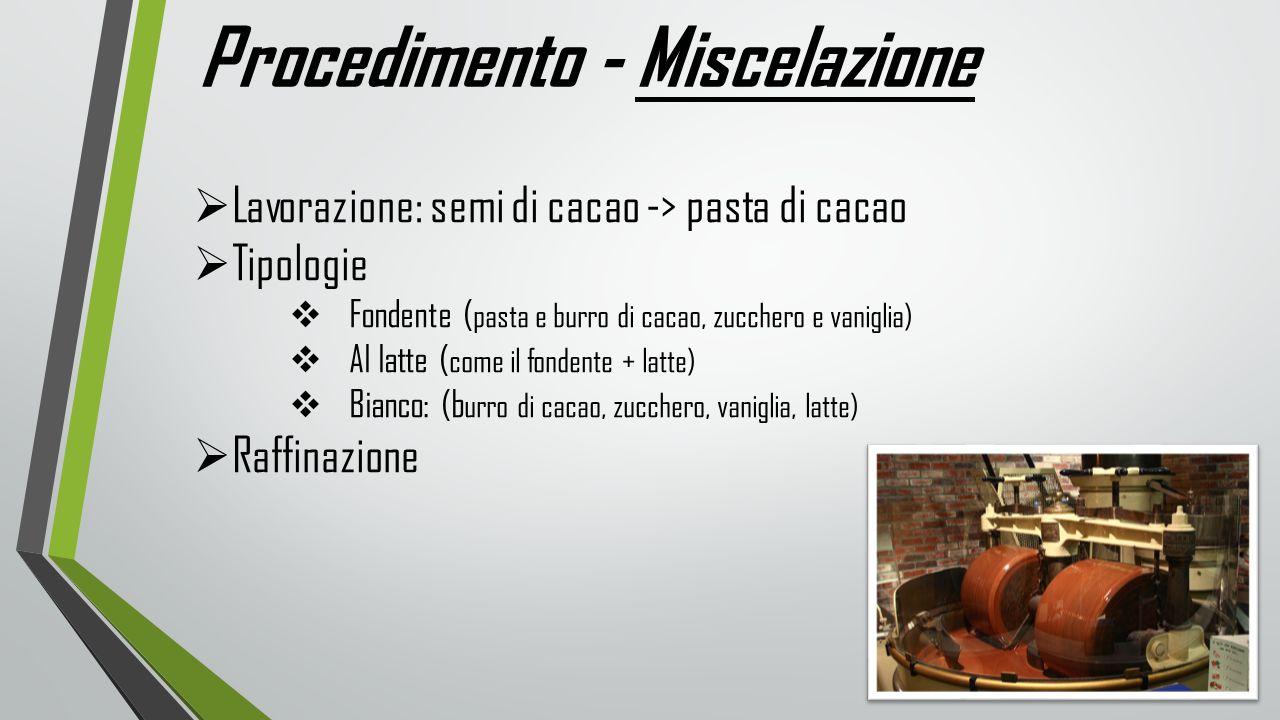 Procedimento - Miscelazione  Lavorazione: semi di cacao -> pasta di cacao  Tipologie  Fondente ( pasta e burro di cacao, zucchero e vaniglia)  Al