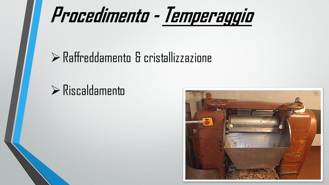 Procedimento - Temperaggio  Raffreddamento & cristallizzazione  Riscaldamento