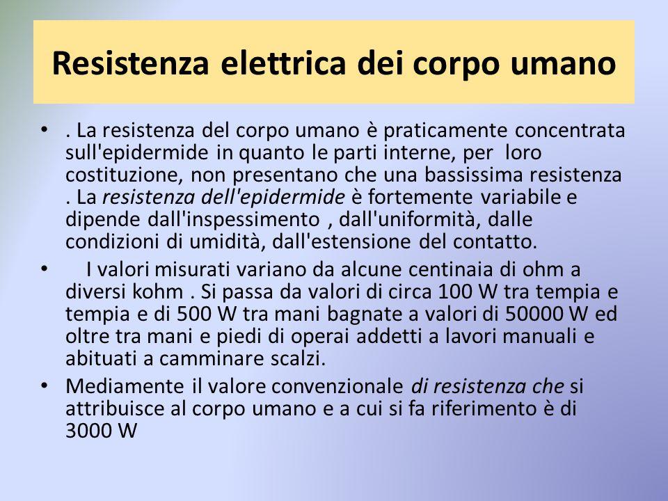 Resistenza elettrica dei corpo umano.