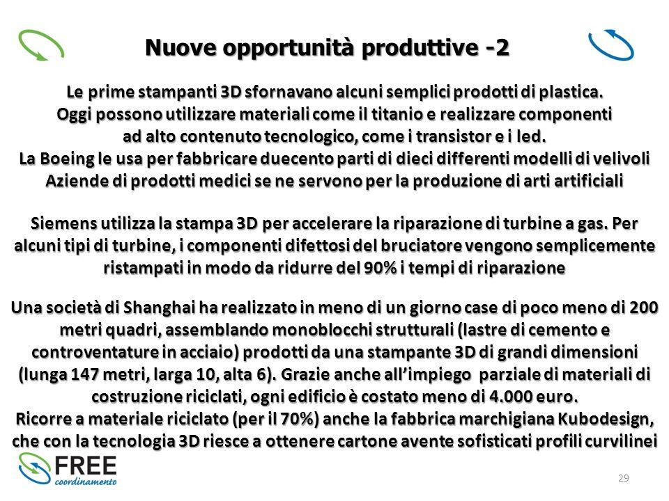 29 Le prime stampanti 3D sfornavano alcuni semplici prodotti di plastica.