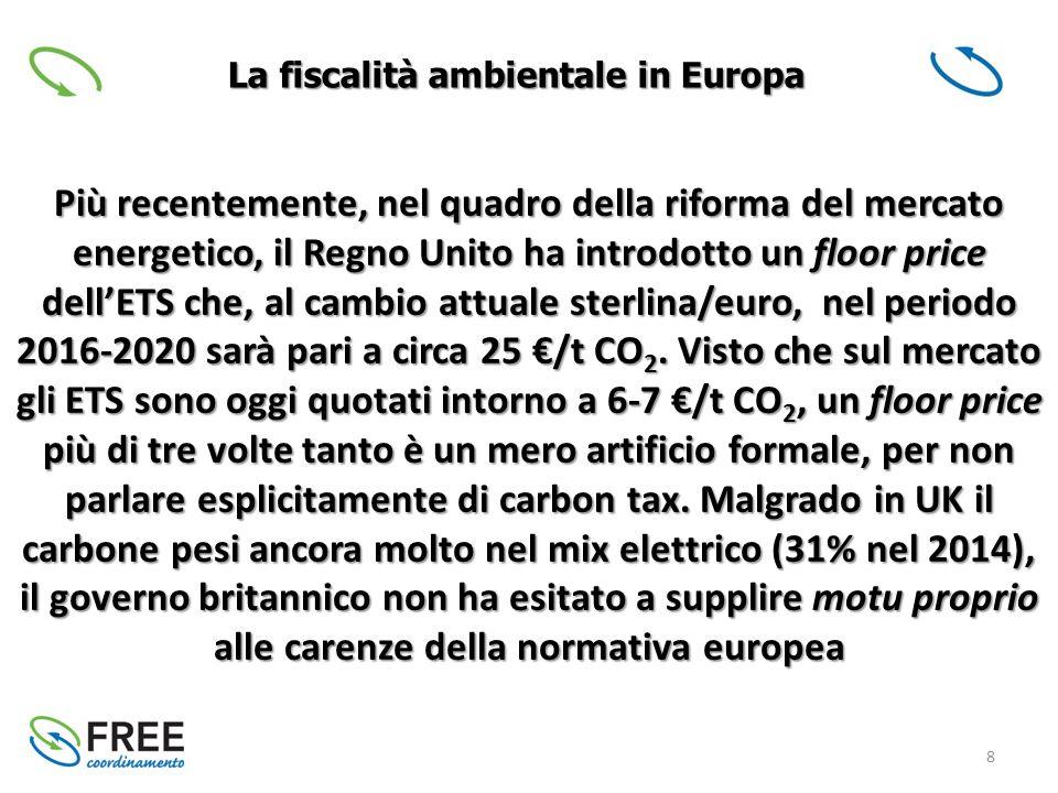 8 Più recentemente, nel quadro della riforma del mercato energetico, il Regno Unito ha introdotto un floor price dell'ETS che, al cambio attuale sterlina/euro, nel periodo 2016-2020 sarà pari a circa 25 €/t CO 2.