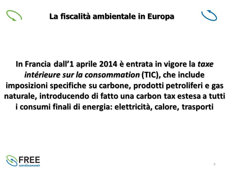 9 In Francia dall'1 aprile 2014 è entrata in vigore la taxe intérieure sur la consommation (TIC), che include imposizioni specifiche su carbone, prodotti petroliferi e gas naturale, introducendo di fatto una carbon tax estesa a tutti i consumi finali di energia: elettricità, calore, trasporti La fiscalità ambientale in Europa