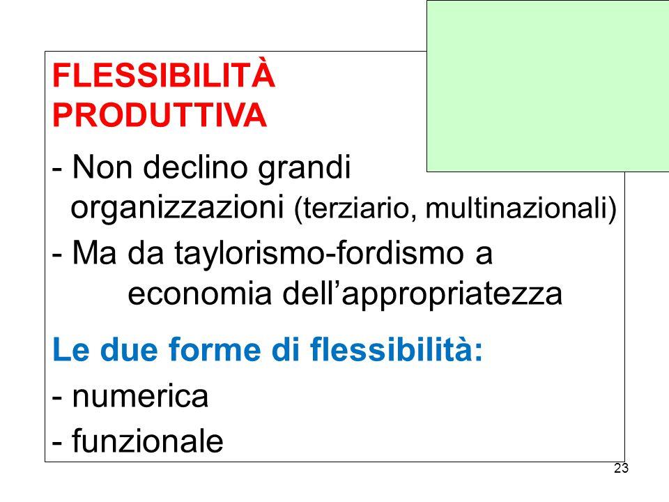 FLESSIBILITÀ PRODUTTIVA - Non declino grandi organizzazioni (terziario, multinazionali) - Ma da taylorismo-fordismo a economia dell'appropriatezza Le due forme di flessibilità: - numerica - funzionale 23