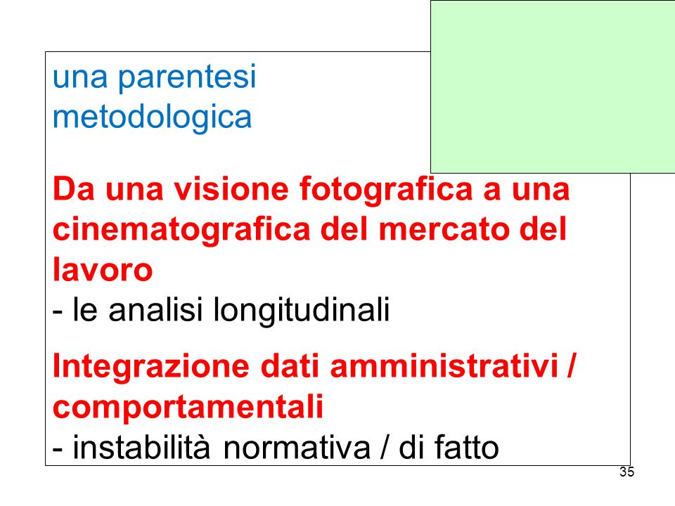 una parentesi metodologica Da una visione fotografica a una cinematografica del mercato del lavoro - le analisi longitudinali Integrazione dati amministrativi / comportamentali - instabilità normativa / di fatto 35