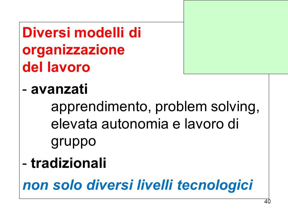 Diversi modelli di organizzazione del lavoro - avanzati apprendimento, problem solving, elevata autonomia e lavoro di gruppo - tradizionali non solo diversi livelli tecnologici 40