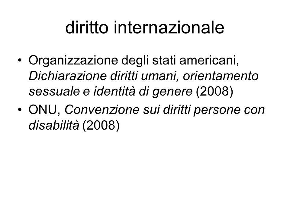 diritto internazionale Organizzazione degli stati americani, Dichiarazione diritti umani, orientamento sessuale e identità di genere (2008) ONU, Conve