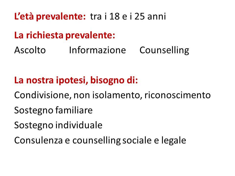 L'età prevalente: tra i 18 e i 25 anni La richiesta prevalente: Ascolto Informazione Counselling La nostra ipotesi, bisogno di: Condivisione, non isol