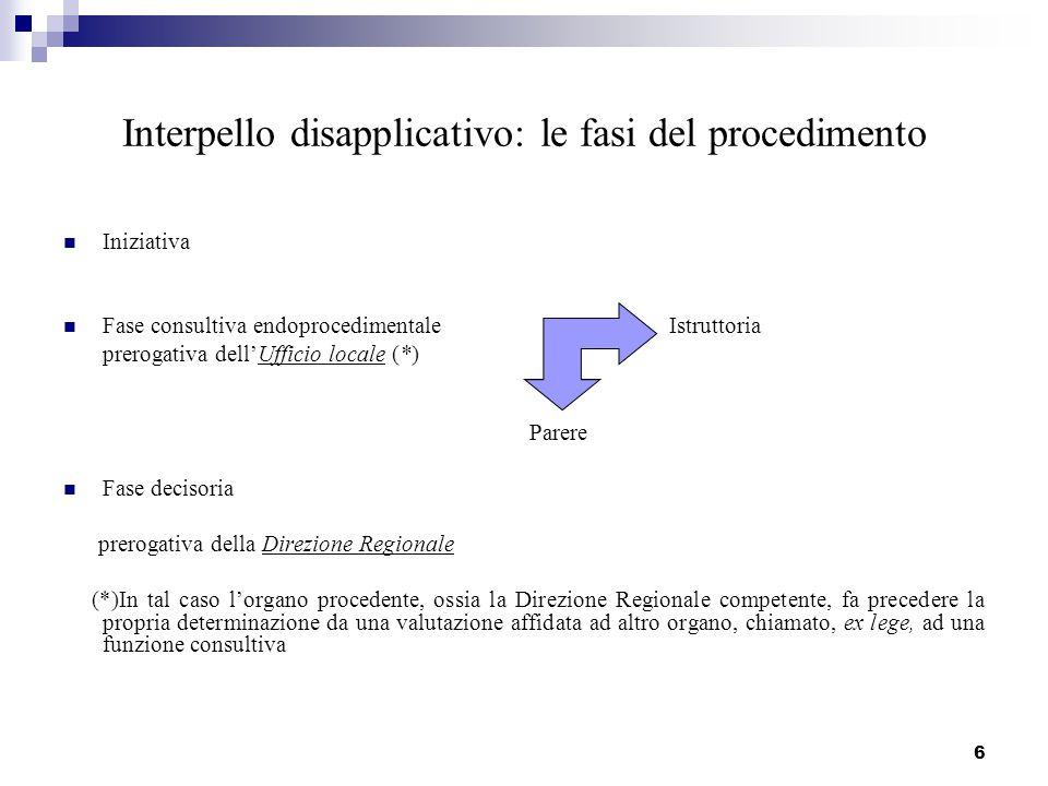 6 Interpello disapplicativo: le fasi del procedimento Iniziativa Fase consultiva endoprocedimentale Istruttoria prerogativa dell'Ufficio locale (*) Pa