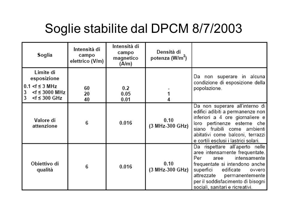 Soglie stabilite dal DPCM 8/7/2003