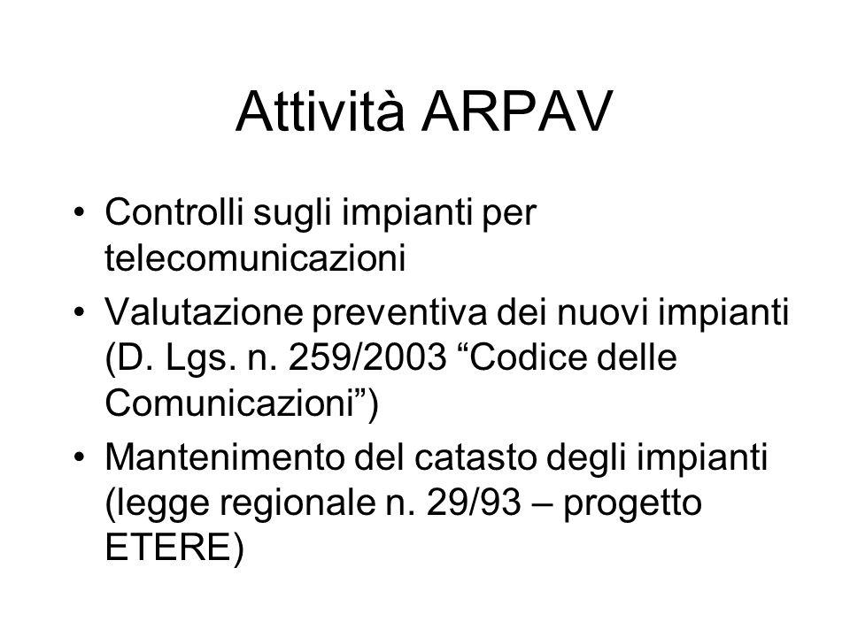Attività ARPAV Controlli sugli impianti per telecomunicazioni Valutazione preventiva dei nuovi impianti (D.