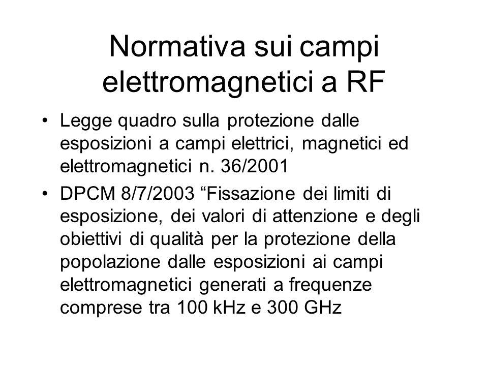 Normativa sui campi elettromagnetici a RF Legge quadro sulla protezione dalle esposizioni a campi elettrici, magnetici ed elettromagnetici n.