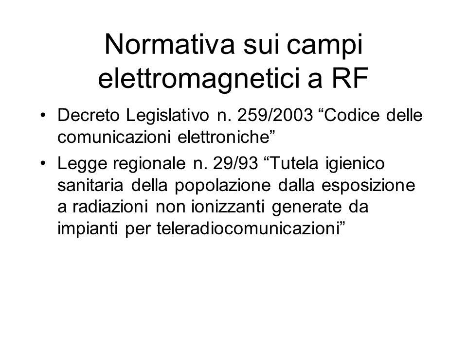 Normativa sui campi elettromagnetici a RF Decreto Legislativo n.