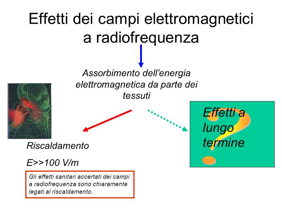 Effetti dei campi elettromagnetici a radiofrequenza Assorbimento dell'energia elettromagnetica da parte dei tessuti Riscaldamento E>>100 V/m Effetti a lungo termine Gli effetti sanitari accertati dei campi a radiofrequenza sono chiaramente legati al riscaldamento.