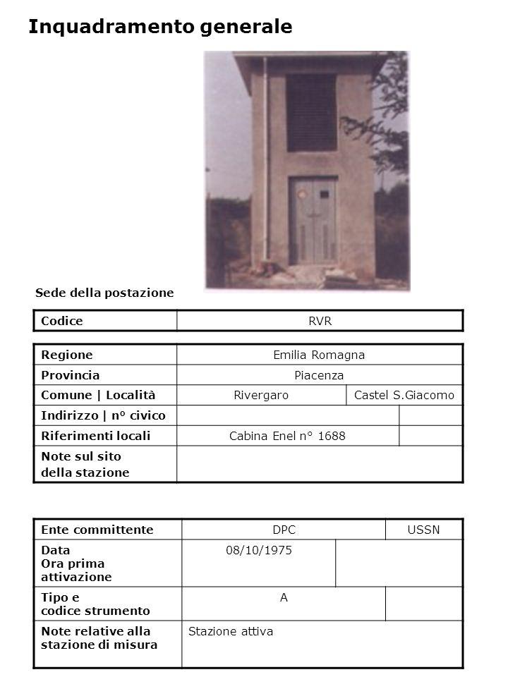 Sede della postazione CodiceRVR Ente committenteDPCUSSN Data Ora prima attivazione 08/10/1975 Tipo e codice strumento A Note relative alla stazione di