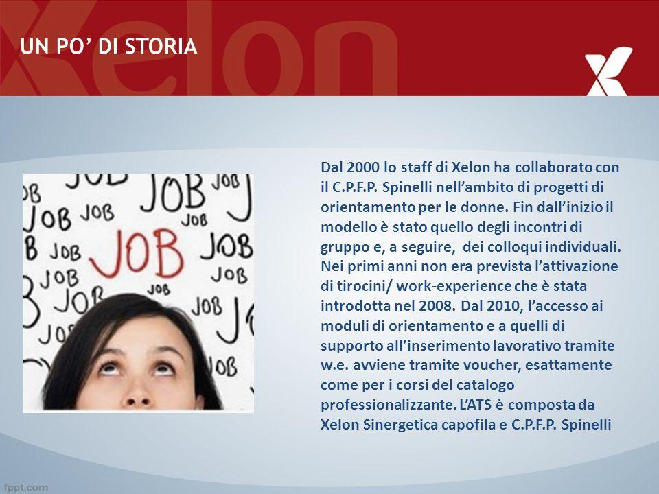 Dal 2000 lo staff di Xelon ha collaborato con il C.P.F.P. Spinelli nell'ambito di progetti di orientamento per le donne. Fin dall'inizio il modello è
