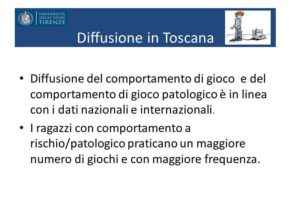Diffusione in Toscana Diffusione del comportamento di gioco e del comportamento di gioco patologico è in linea con i dati nazionali e internazionali.