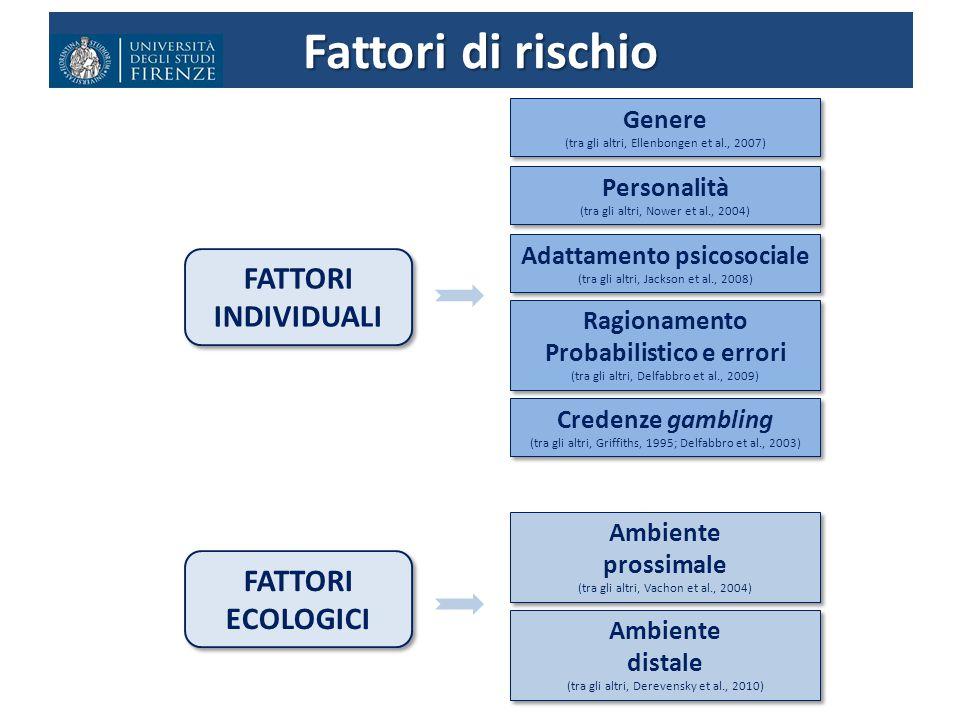 Fattori di rischio Genere (tra gli altri, Ellenbongen et al., 2007) Genere (tra gli altri, Ellenbongen et al., 2007) Personalità (tra gli altri, Nower