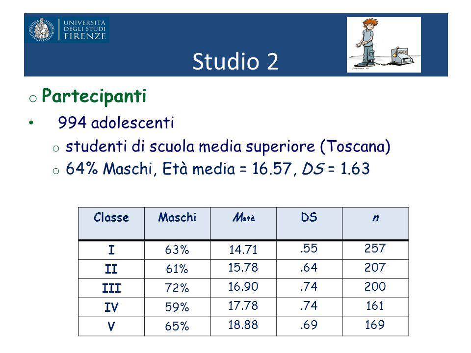 Studio 2 o Partecipanti 994 adolescenti o studenti di scuola media superiore (Toscana) o 64% Maschi, Età media = 16.57, DS = 1.63 ClasseMaschiM età DSn I63%14.71.55257 II61% 15.78.64207 III72% 16.90.74200 IV59% 17.78.74161 V65% 18.88.69169