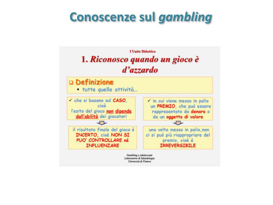 Conoscenze sul gambling Conoscenze sul gambling