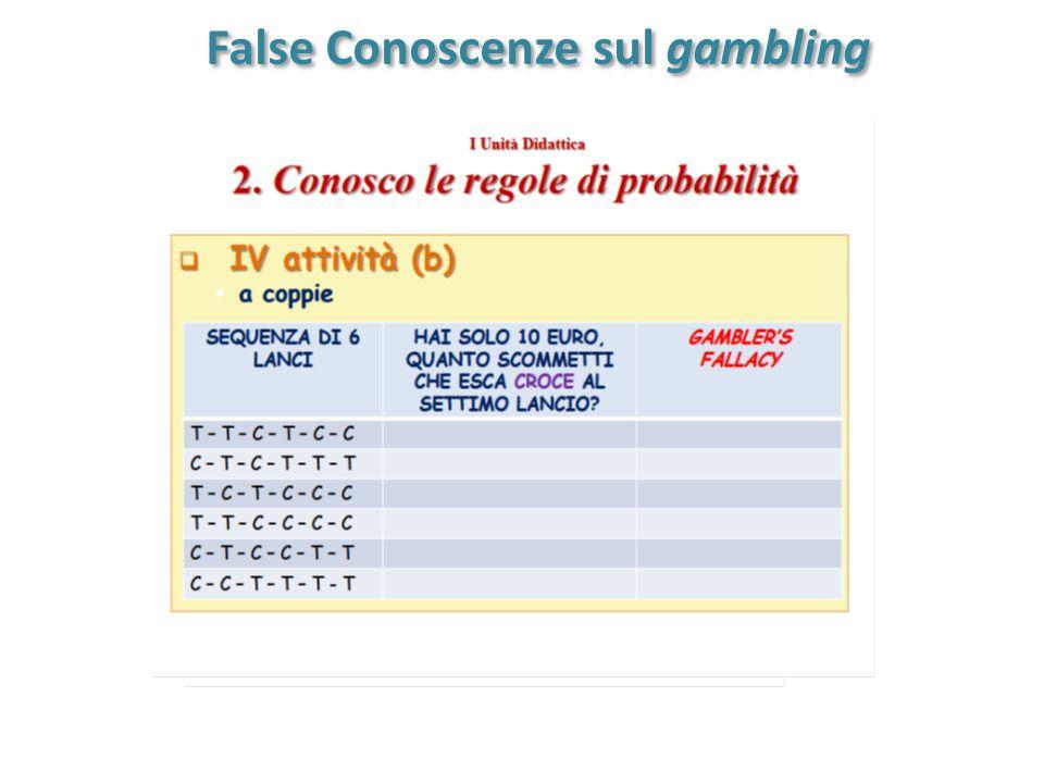 False Conoscenze sul gambling False Conoscenze sul gambling