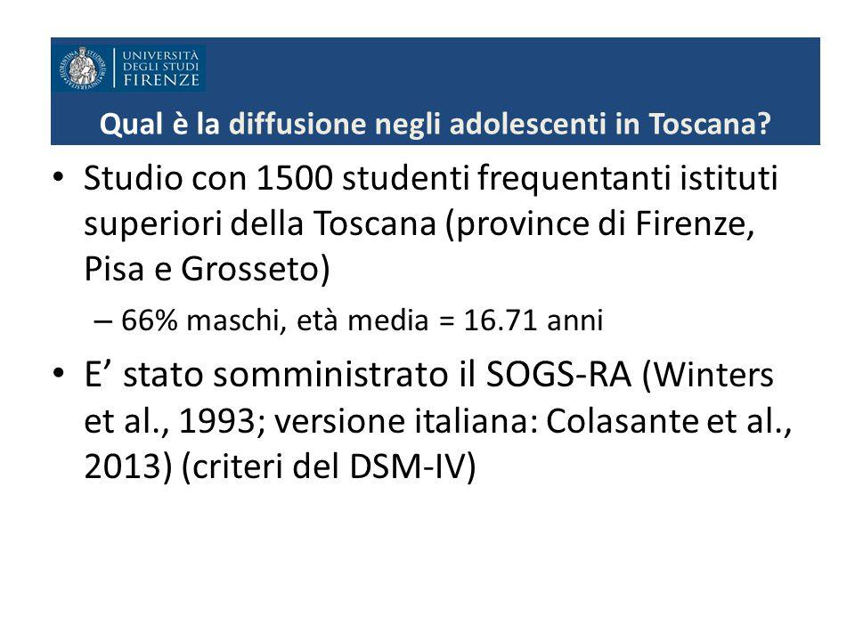 Qual è la diffusione negli adolescenti in Toscana? Studio con 1500 studenti frequentanti istituti superiori della Toscana (province di Firenze, Pisa e