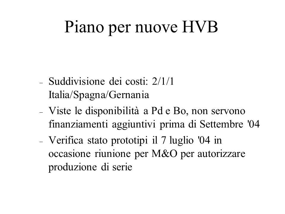 Piano per nuove HVB – Suddivisione dei costi: 2/1/1 Italia/Spagna/Gernania – Viste le disponibilità a Pd e Bo, non servono finanziamenti aggiuntivi prima di Settembre 04 – Verifica stato prototipi il 7 luglio 04 in occasione riunione per M&O per autorizzare produzione di serie