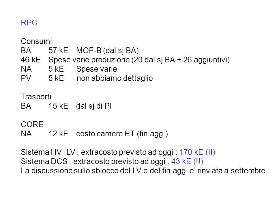 RPC Consumi BA57 kEMOF-B (dal sj BA) 46 kESpese varie produzione (20 dal sj BA + 26 aggiuntivi) NA5 kESpese varie PV5 kE non abbiamo dettaglio Traspor