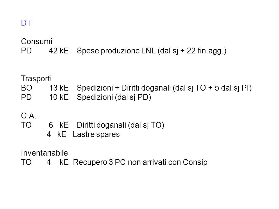 DT Consumi PD 42 kE Spese produzione LNL (dal sj + 22 fin.agg.) Trasporti BO13 kESpedizioni + Diritti doganali (dal sj TO + 5 dal sj PI) PD10 kESpediz