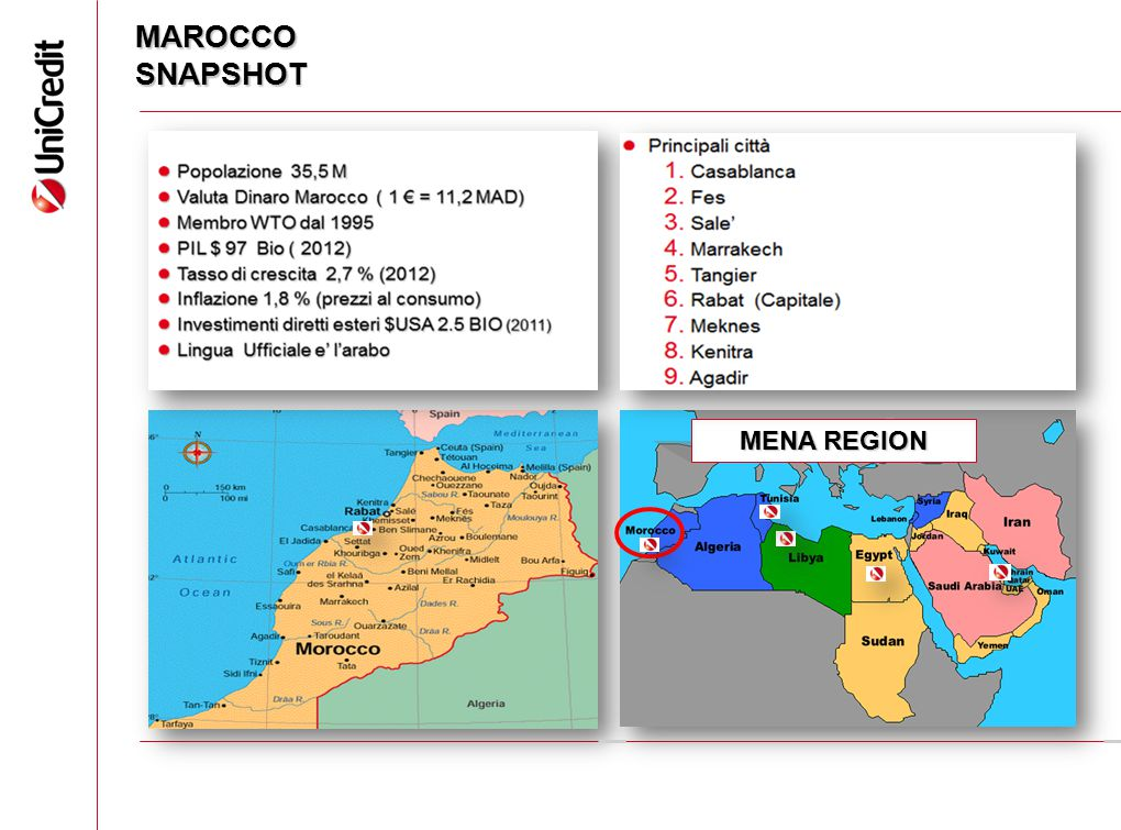 MAROCCO: SCHEDA PAESE 12 Source: UniCredit Political risk