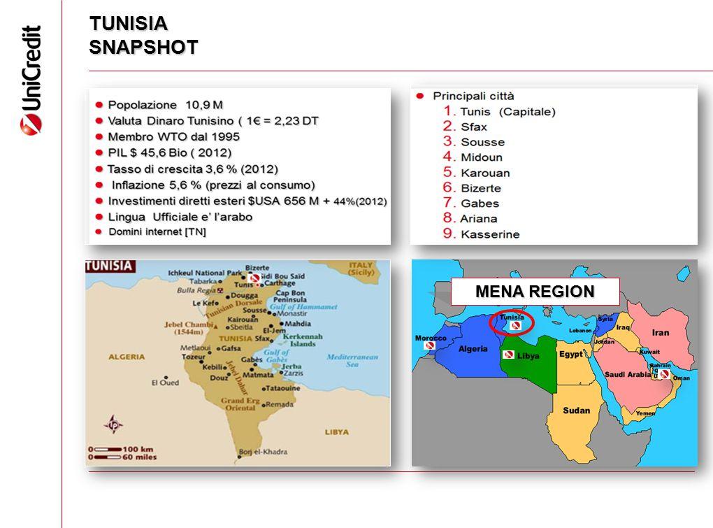 25 TUNISIA: SCHEDA PAESE 25 Source: UniCredit Political risk