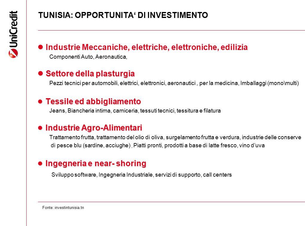 TUNISIA ONE STOP SHOP PER GLI INVESTIMENTI Per facilitare investimenti esteri ed operazioni di startup nel paese è stato creato Per facilitare investimenti esteri ed operazioni di startup nel paese è stato creato L'Agenzia per la promozione dell'industria e dell'Innovazione.