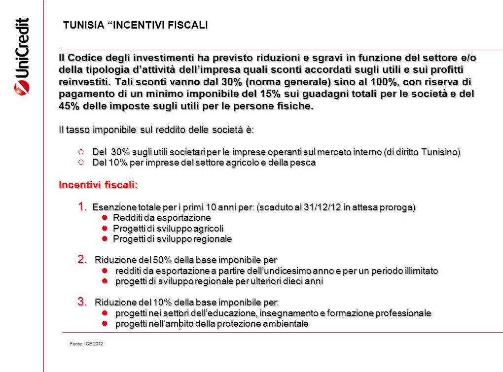 """TUNISIA """"INCENTIVI FISCALI Il Codice degli investimenti ha previsto riduzioni e sgravi in funzione del settore e/o della tipologia d'attività dell'imp"""