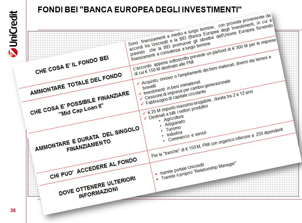 TUNISIA LINEA DI CREDITO A FAVORE DELLE PMI TUNISINE 39 l Italia ha accordato alla Tunisia una linea di credito dell ammontare di 73 milioni di euro a favore della PMI Tunisine