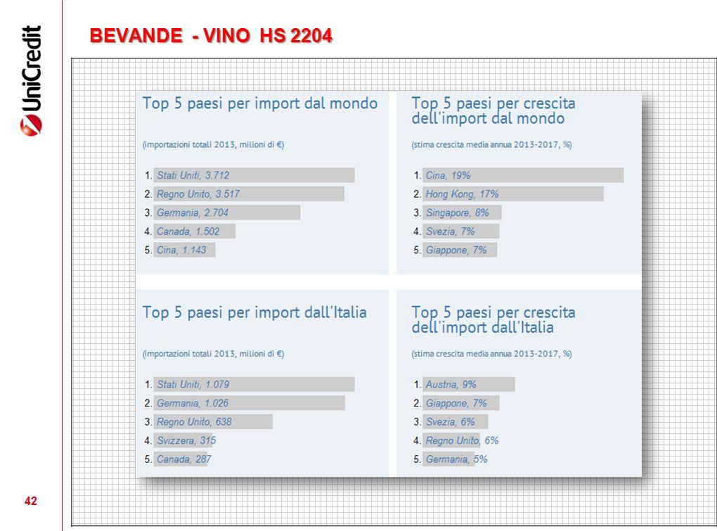 BEVANDE - VINO HS 2204 42