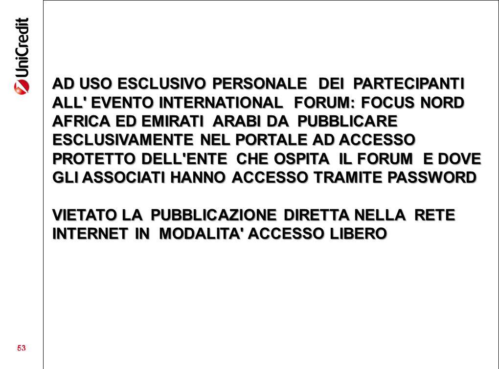 53 AD USO ESCLUSIVO PERSONALE DEI PARTECIPANTI ALL' EVENTO INTERNATIONAL FORUM: FOCUS NORD AFRICA ED EMIRATI ARABI DA PUBBLICARE ESCLUSIVAMENTE NEL PO