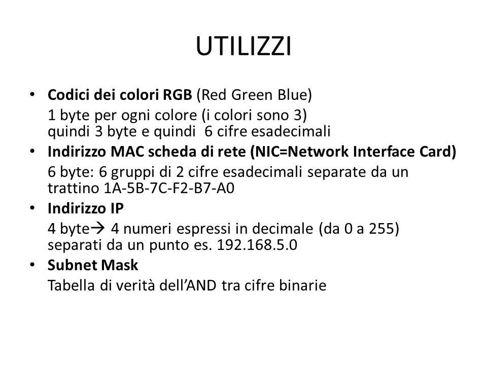 UTILIZZI Codici dei colori RGB (Red Green Blue) 1 byte per ogni colore (i colori sono 3) quindi 3 byte e quindi 6 cifre esadecimali Indirizzo MAC sche