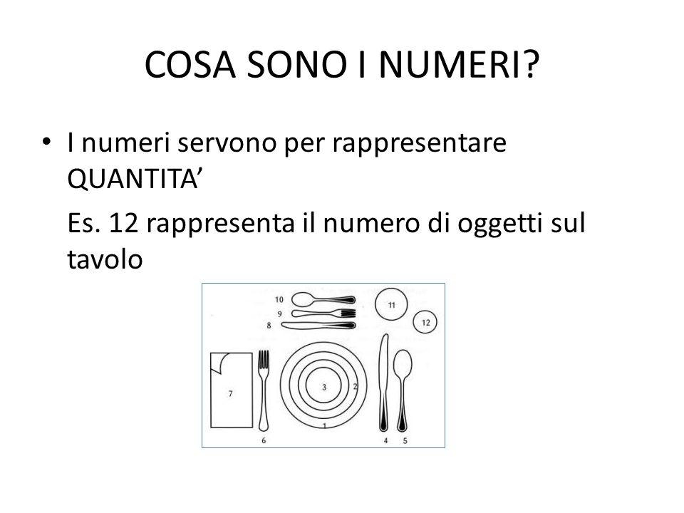 COSA SONO I NUMERI? I numeri servono per rappresentare QUANTITA' Es. 12 rappresenta il numero di oggetti sul tavolo
