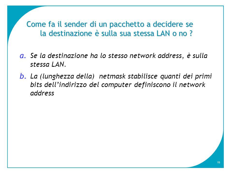 15 Come fa il sender di un pacchetto a decidere se la destinazione è sulla sua stessa LAN o no .