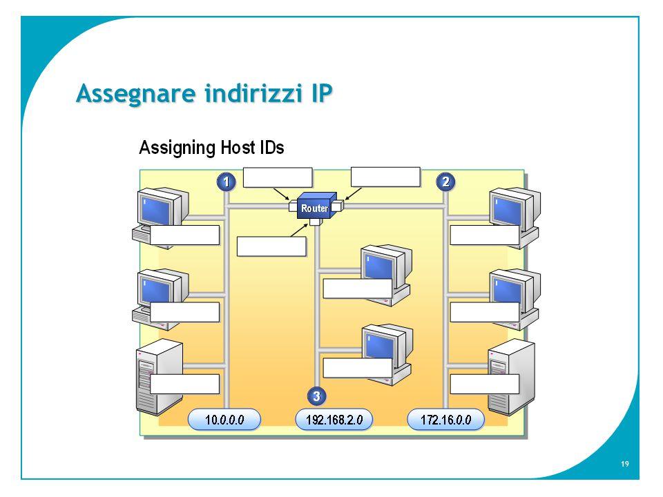 19 Assegnare indirizzi IP