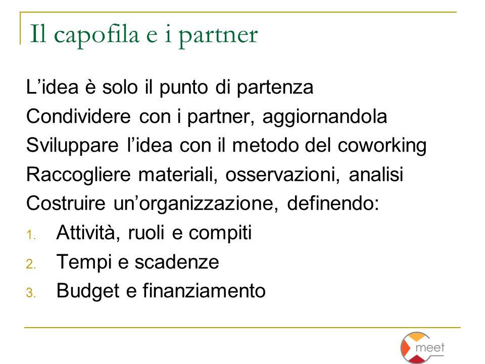 Il capofila e i partner L'idea è solo il punto di partenza Condividere con i partner, aggiornandola Sviluppare l'idea con il metodo del coworking Raccogliere materiali, osservazioni, analisi Costruire un'organizzazione, definendo: 1.