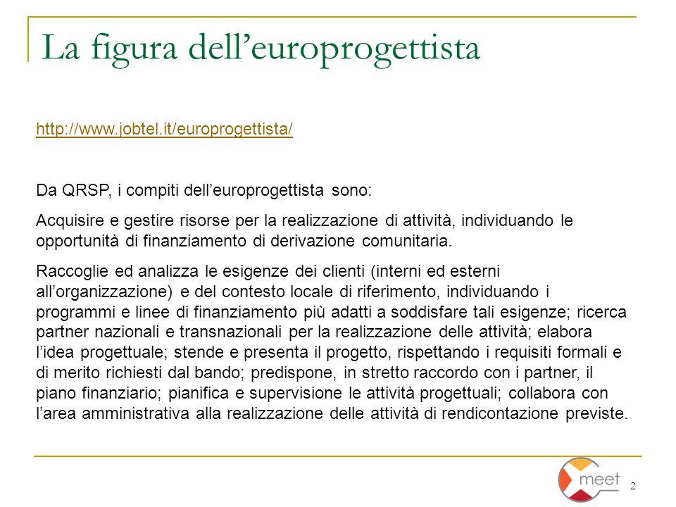 2 La figura dell'europrogettista http://www.jobtel.it/europrogettista/ Da QRSP, i compiti dell'europrogettista sono: Acquisire e gestire risorse per la realizzazione di attività, individuando le opportunità di finanziamento di derivazione comunitaria.