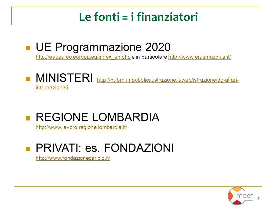 4 Le fonti = i finanziatori UE Programmazione 2020 http://eacea.ec.europa.eu/index_en.php e in particolare http://www.erasmusplus.it/ http://eacea.ec.europa.eu/index_en.phphttp://www.erasmusplus.it/ MINISTERI http://hubmiur.pubblica.istruzione.it/web/istruzione/dg-affari- internazionali http://hubmiur.pubblica.istruzione.it/web/istruzione/dg-affari- internazionali REGIONE LOMBARDIA http://www.lavoro.regione.lombardia.it/ http://www.lavoro.regione.lombardia.it/ PRIVATI: es.