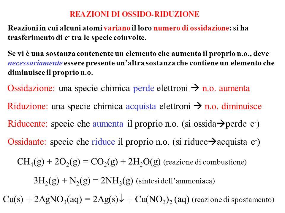 Reazioni in cui alcuni atomi variano il loro numero di ossidazione: si ha trasferimento di e - tra le specie coinvolte.